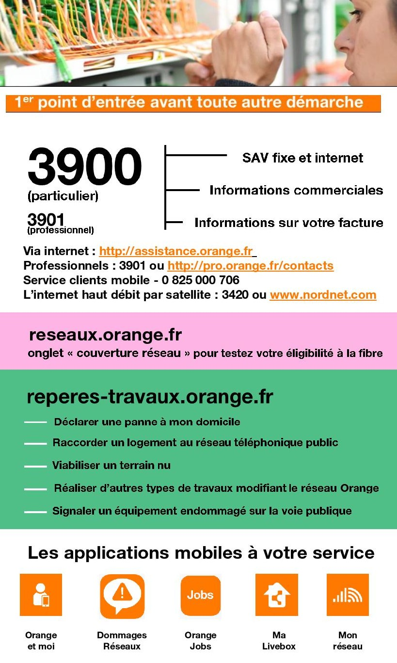 FICHES CONTACTS ORANGE EN VENDÉE